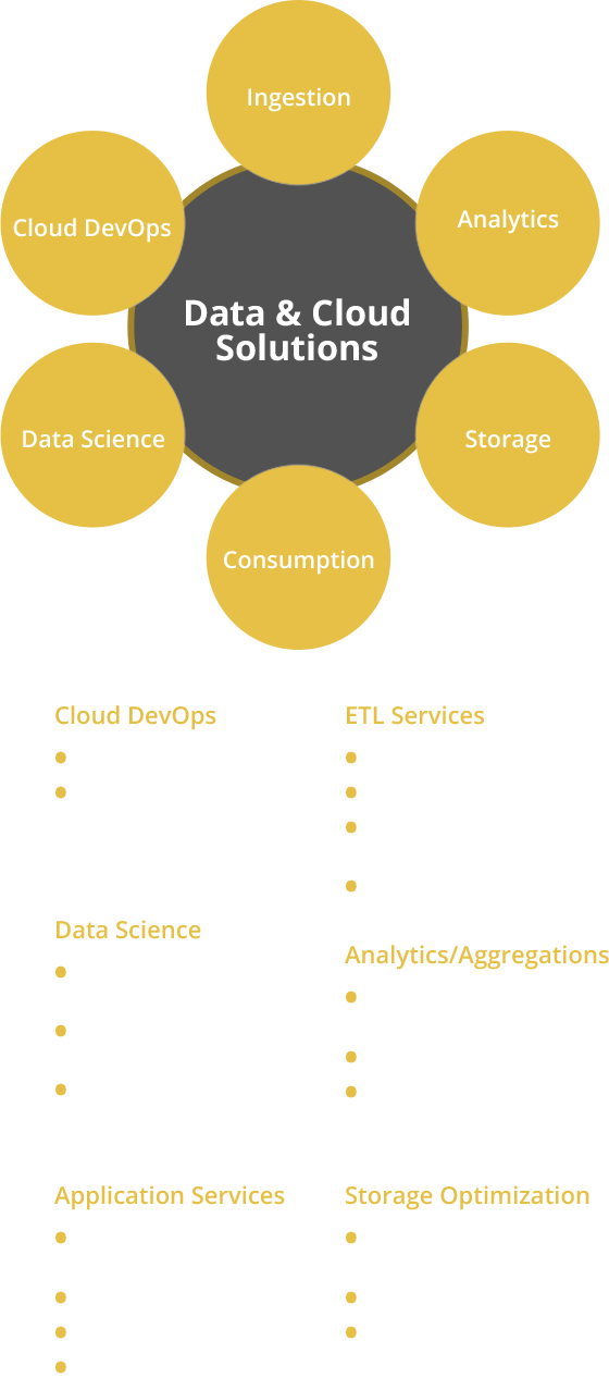 diagram-data-cloud-mobile