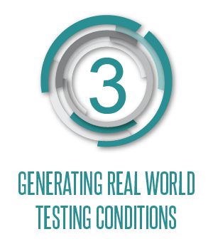 quality assurance real world testing conditions
