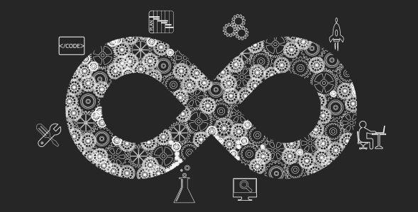 What Does BizDevOps Mean for Testing?