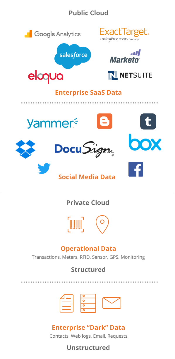 enterprise-data-mobile-infographic