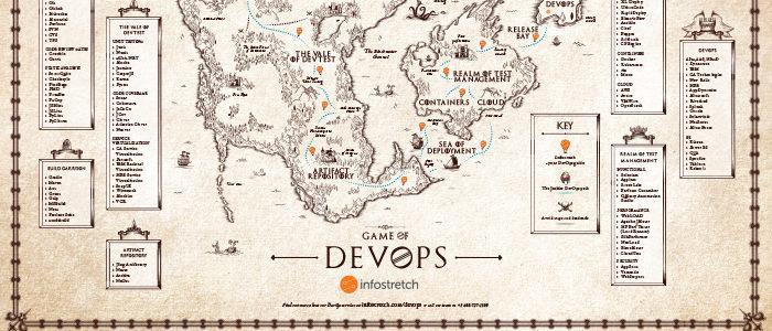 Navigating DevOps: A Look Back at Jenkins World 2017