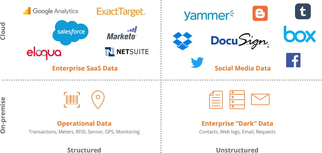 enterprise-data-infographic
