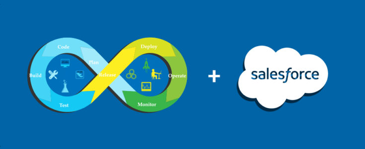Achieve CI/CD for Salesforce Applications & Components with this Step-by-Step Hack