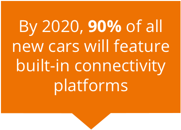 Connected Cars: Driving the Enterprise | Infostretch